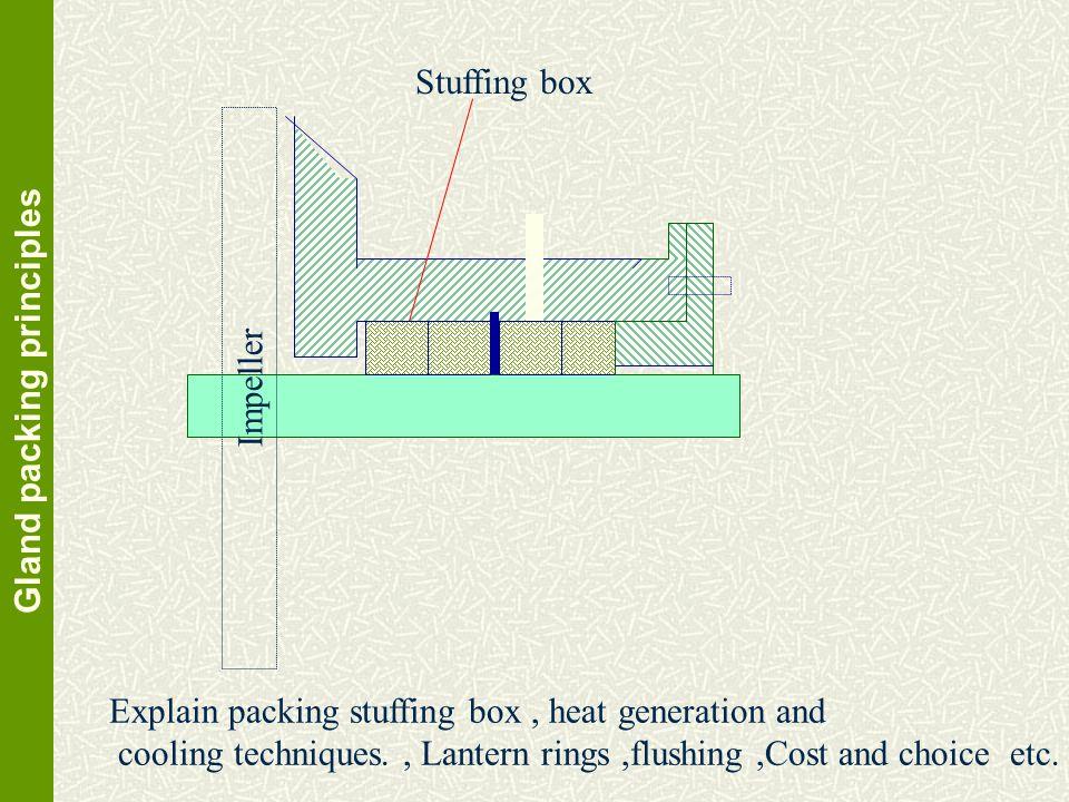 Gland packing principles