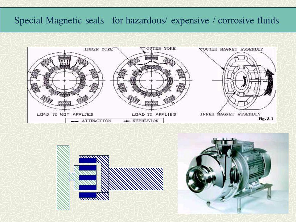 Special Magnetic seals for hazardous/ expensive / corrosive fluids