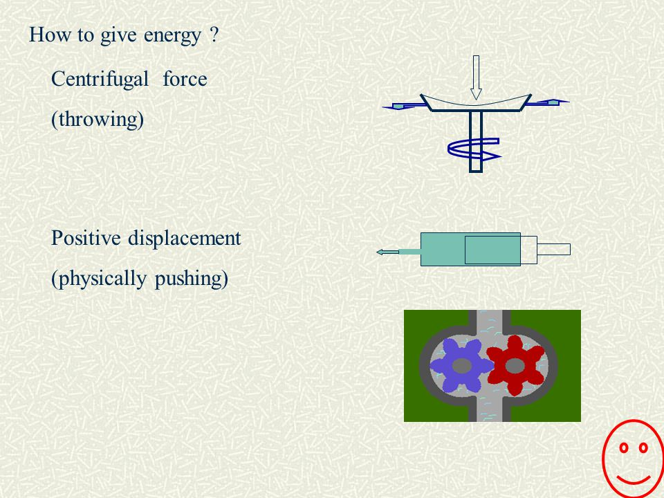How to give energy Centrifugal force (throwing) Positive displacement (physically pushing)