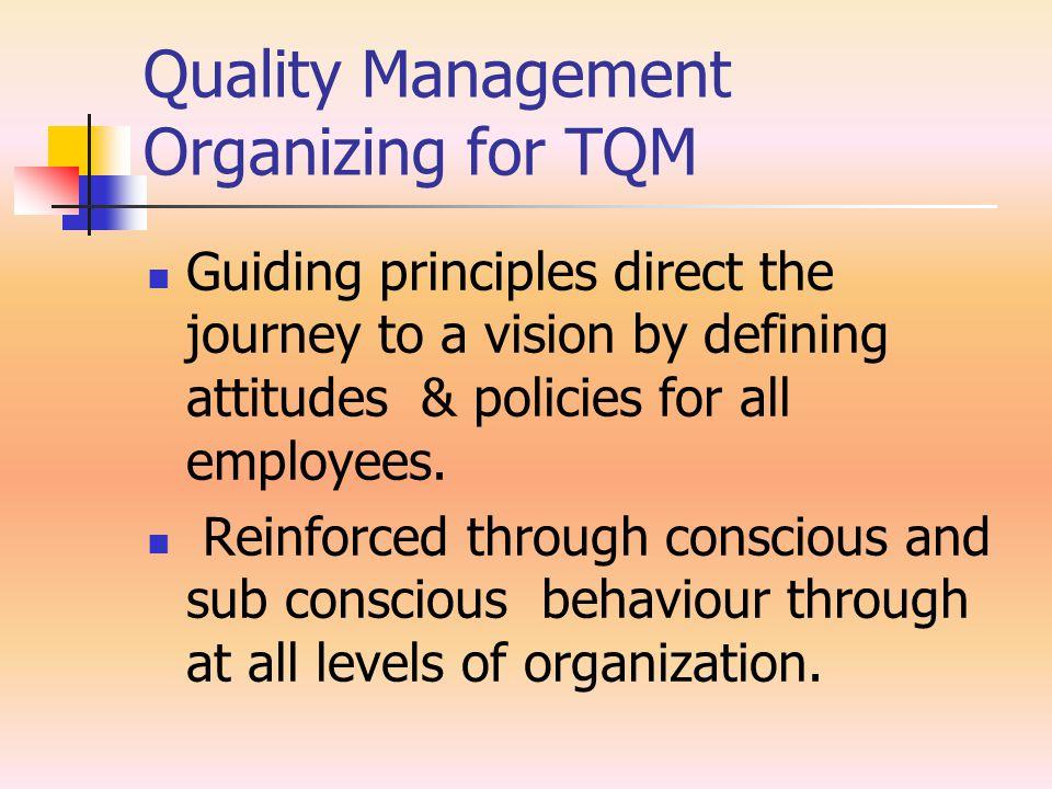 Quality Management Organizing for TQM