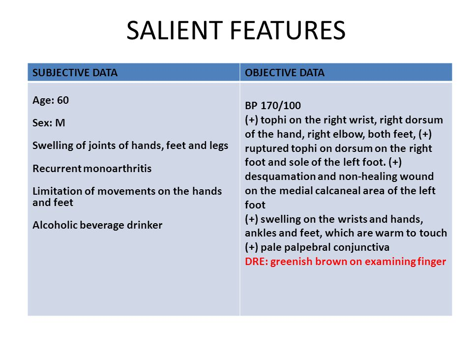 SALIENT FEATURES SUBJECTIVE DATA OBJECTIVE DATA Age: 60 Sex: M