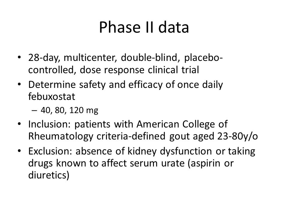 Phase II data 28-day, multicenter, double-blind, placebo-controlled, dose response clinical trial.