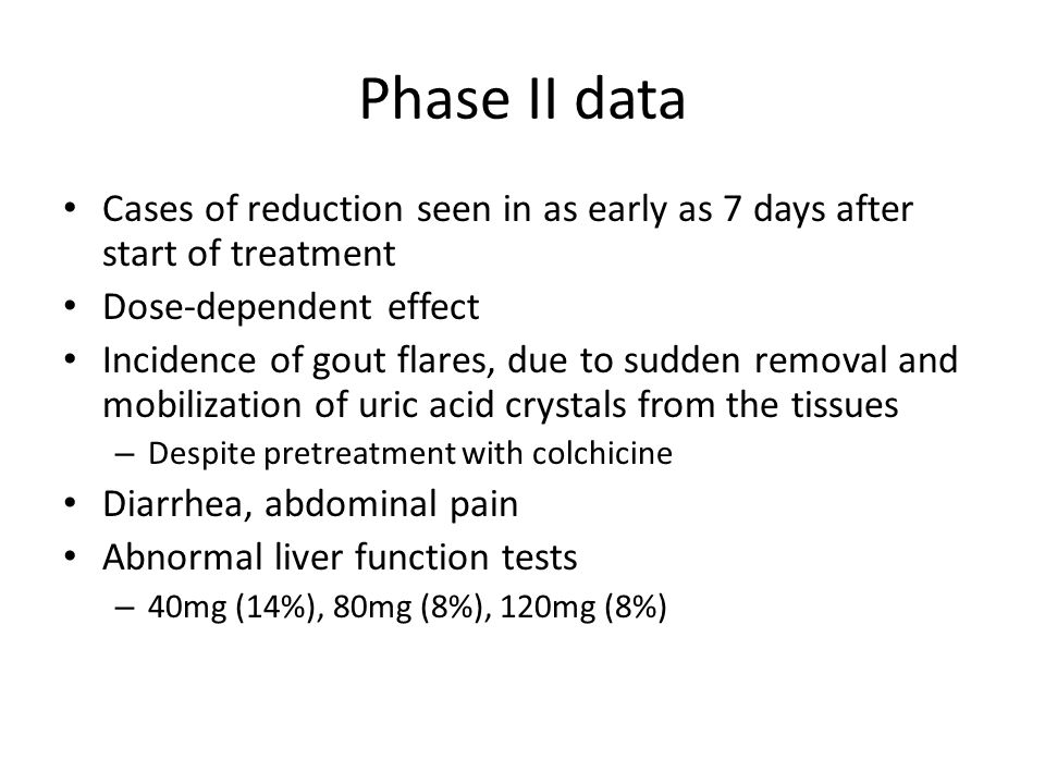 Phase II data Cases of reduction seen in as early as 7 days after start of treatment. Dose-dependent effect.