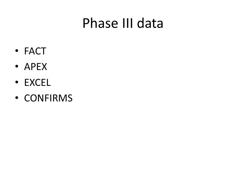 Phase III data FACT APEX EXCEL CONFIRMS