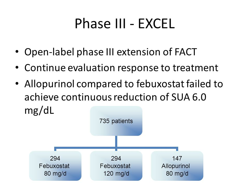 Phase III - EXCEL Open-label phase III extension of FACT
