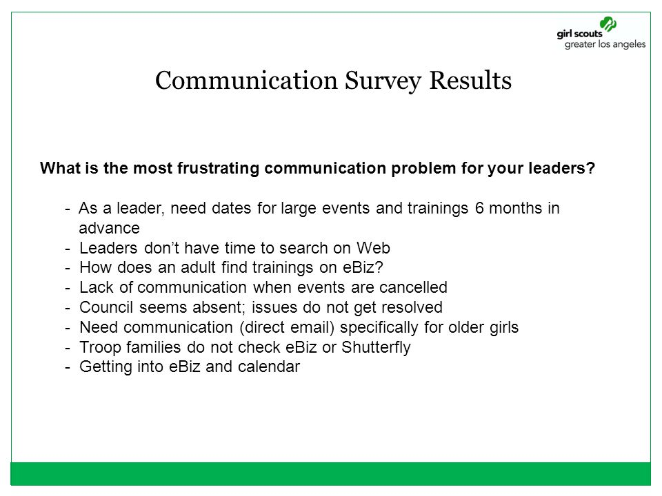 Communication Survey Results