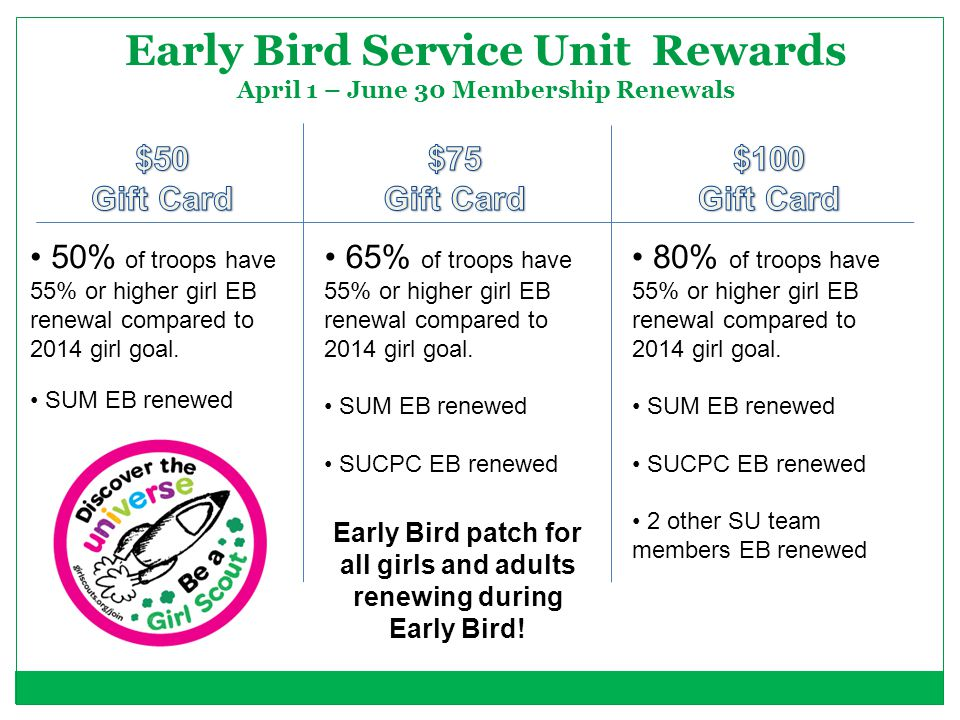 Early Bird Service Unit Rewards April 1 – June 30 Membership Renewals
