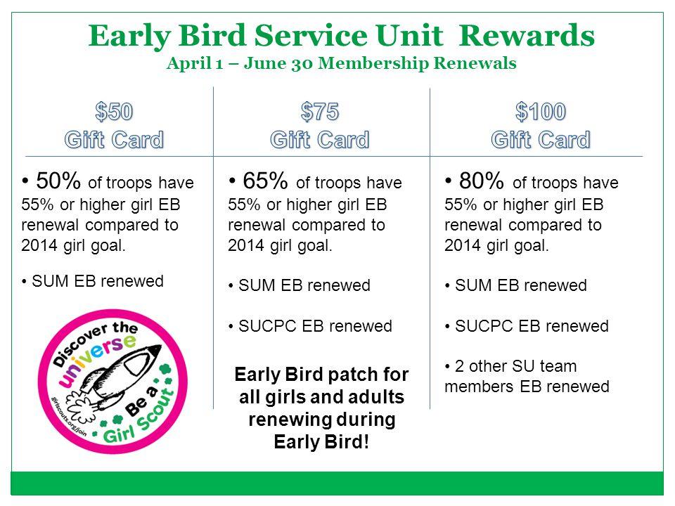 Early Bird Service Unit Rewards April 1 – June 30 Membership Renewals