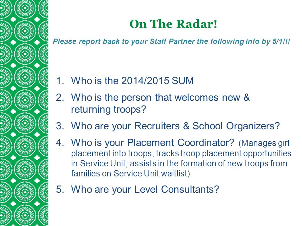 Please report back to your Staff Partner the following info by 5/1!!!