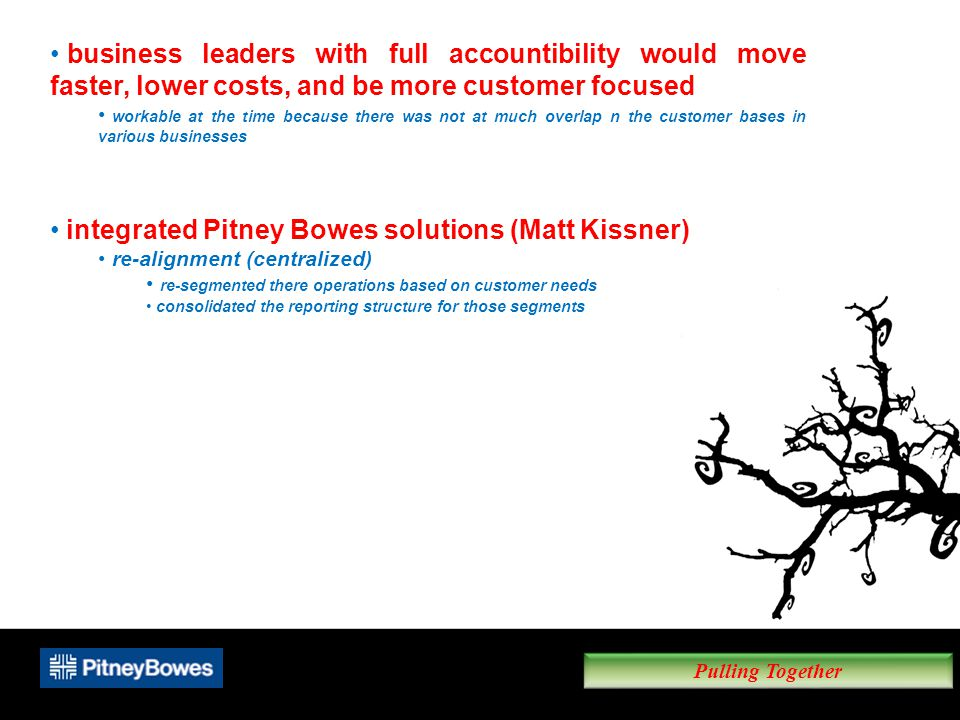 integrated Pitney Bowes solutions (Matt Kissner)