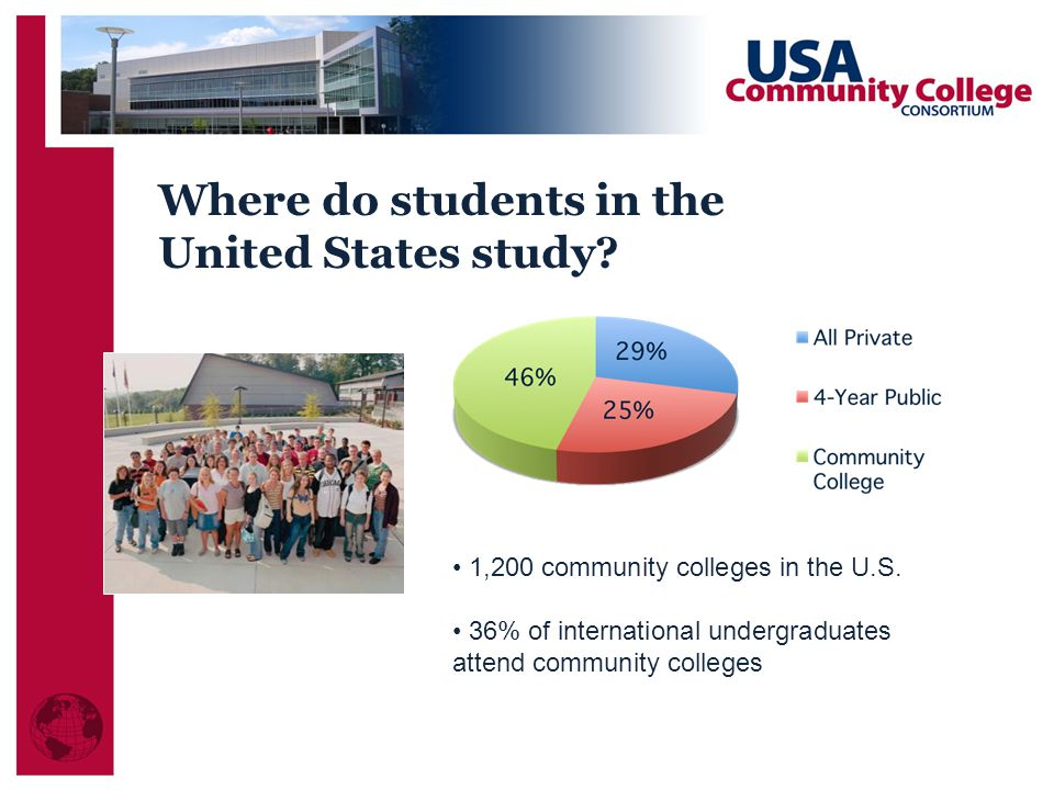 Where do students in the United States study