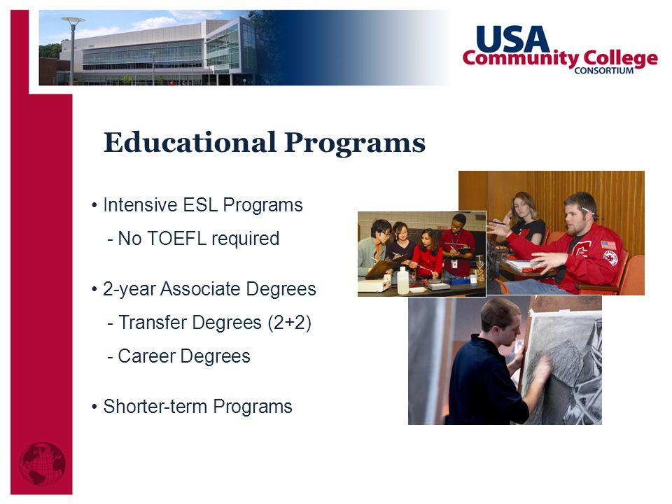 Educational Programs Intensive ESL Programs - No TOEFL required