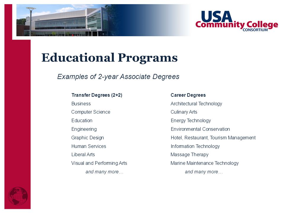 Educational Programs Examples of 2-year Associate Degrees