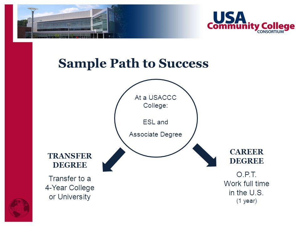 Sample Path to Success CAREER DEGREE TRANSFER DEGREE