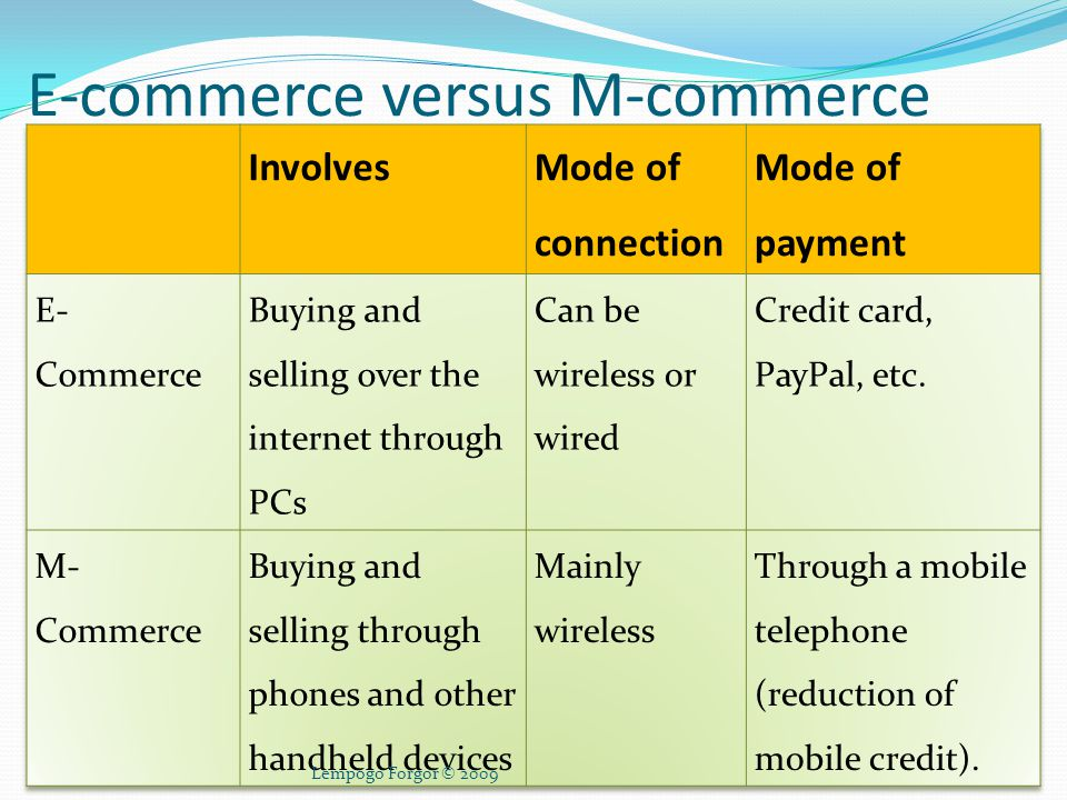 E-commerce versus M-commerce