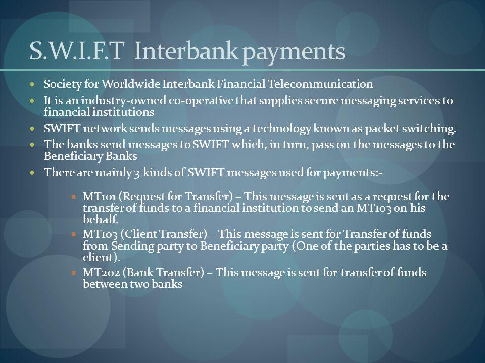 S.W.I.F.T Interbank payments