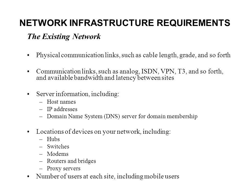 NETWORK INFRASTRUCTURE REQUIREMENTS