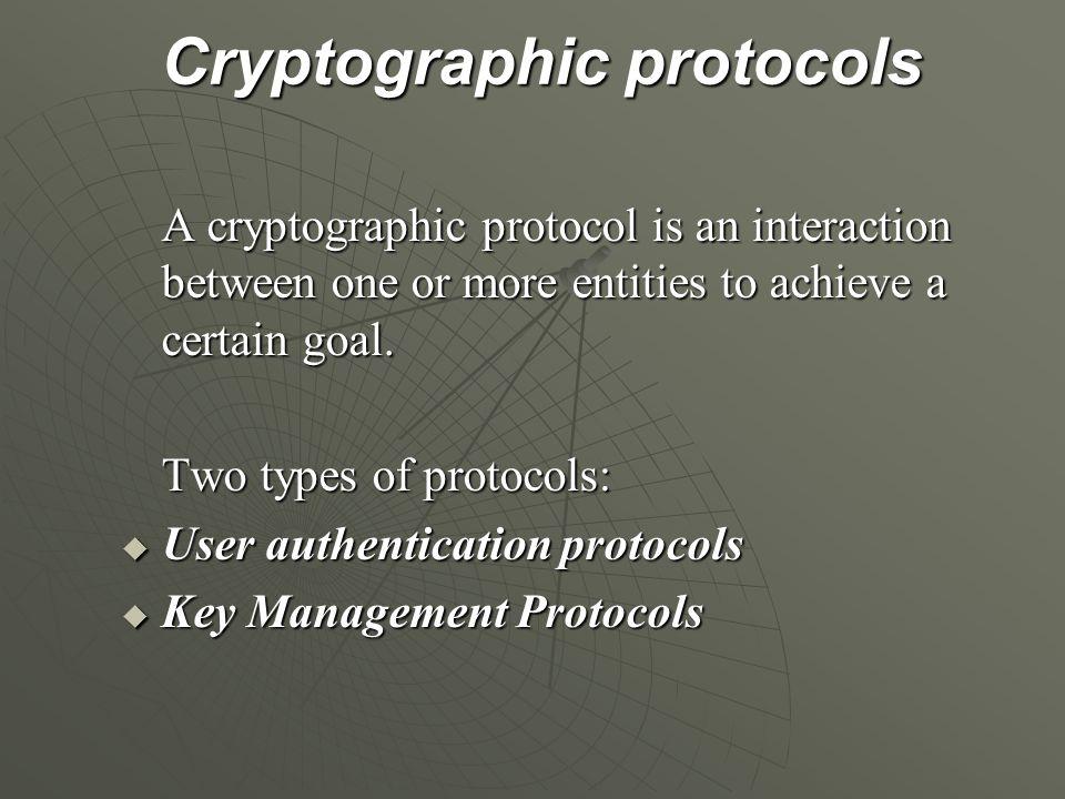 Cryptographic protocols