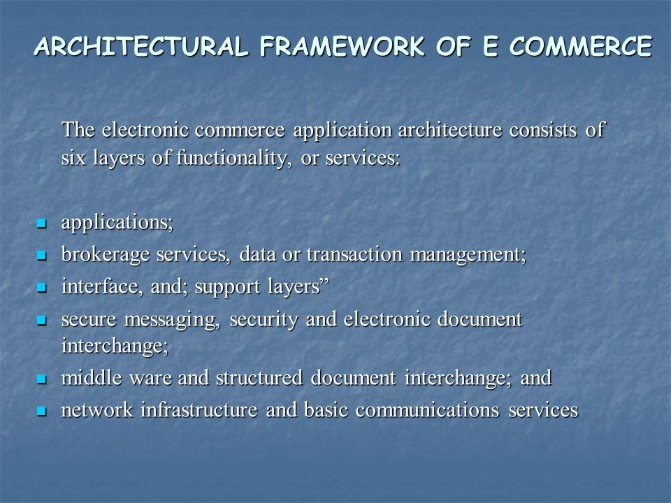 ARCHITECTURAL FRAMEWORK OF E COMMERCE