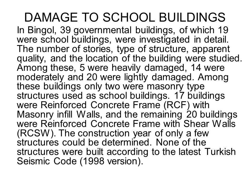DAMAGE TO SCHOOL BUILDINGS
