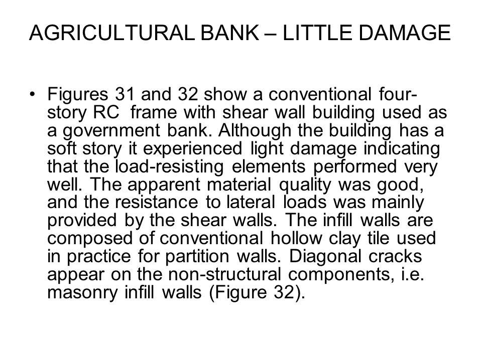 AGRICULTURAL BANK – LITTLE DAMAGE