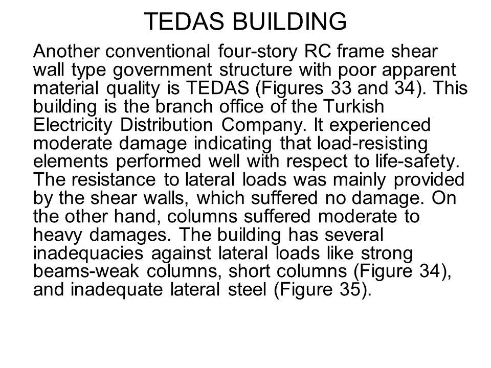 TEDAS BUILDING