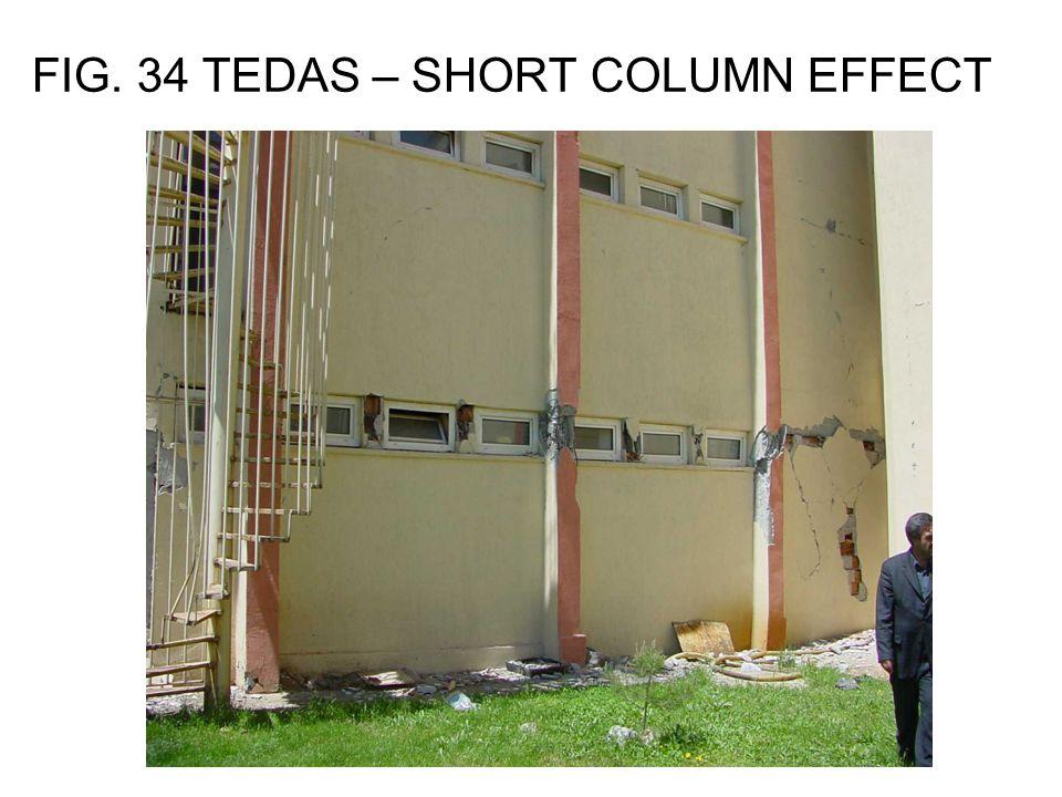 FIG. 34 TEDAS – SHORT COLUMN EFFECT