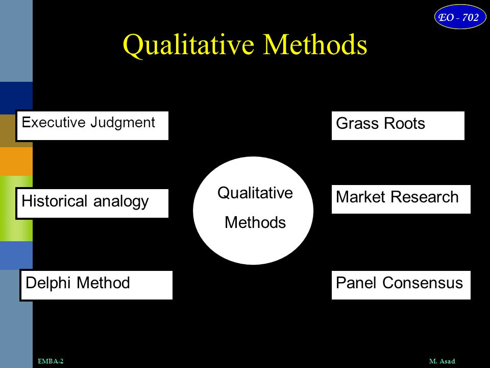 Qualitative Methods Grass Roots Qualitative Methods Market Research