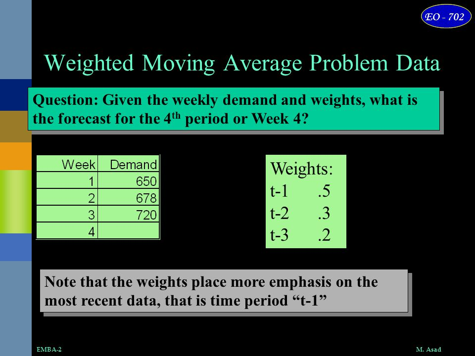 Weighted Moving Average Problem Data