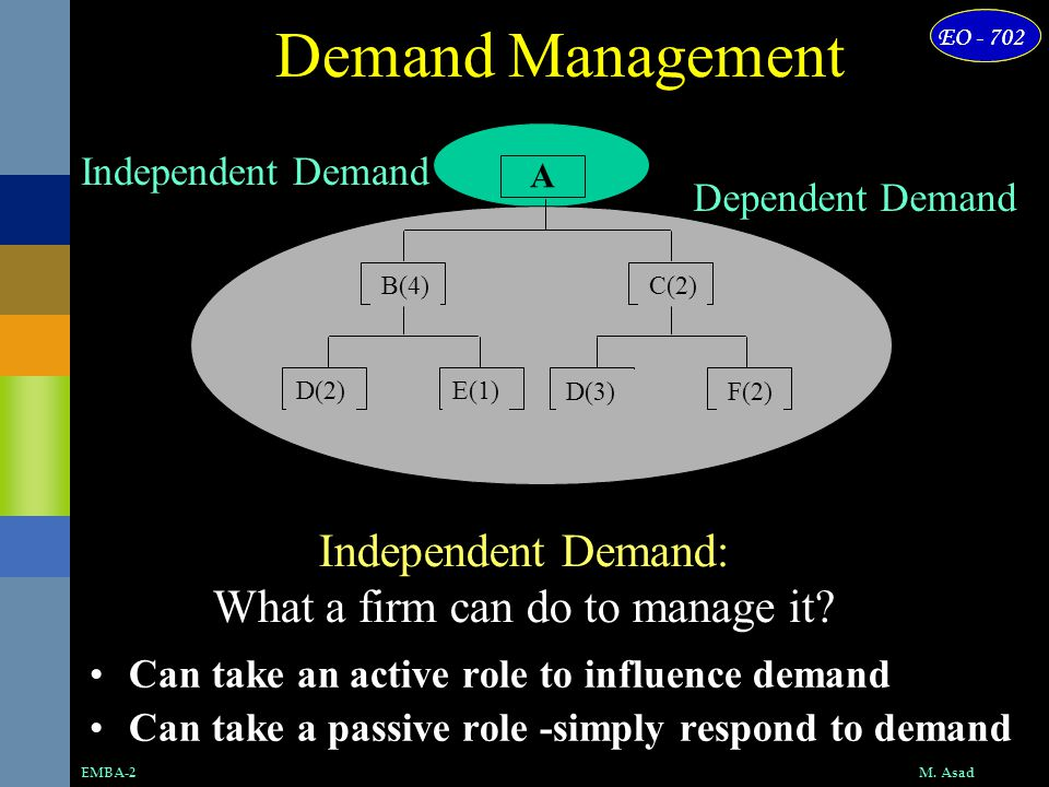 Independent Demand: What a firm can do to manage it