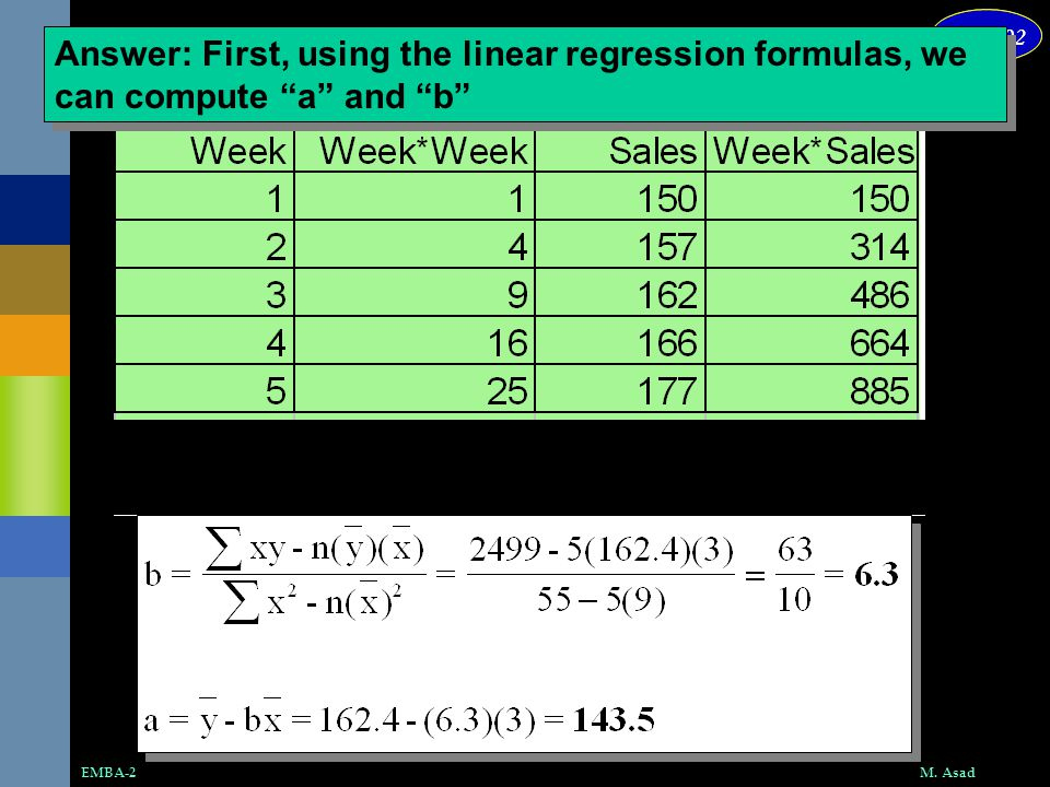Answer: First, using the linear regression formulas, we can compute a and b