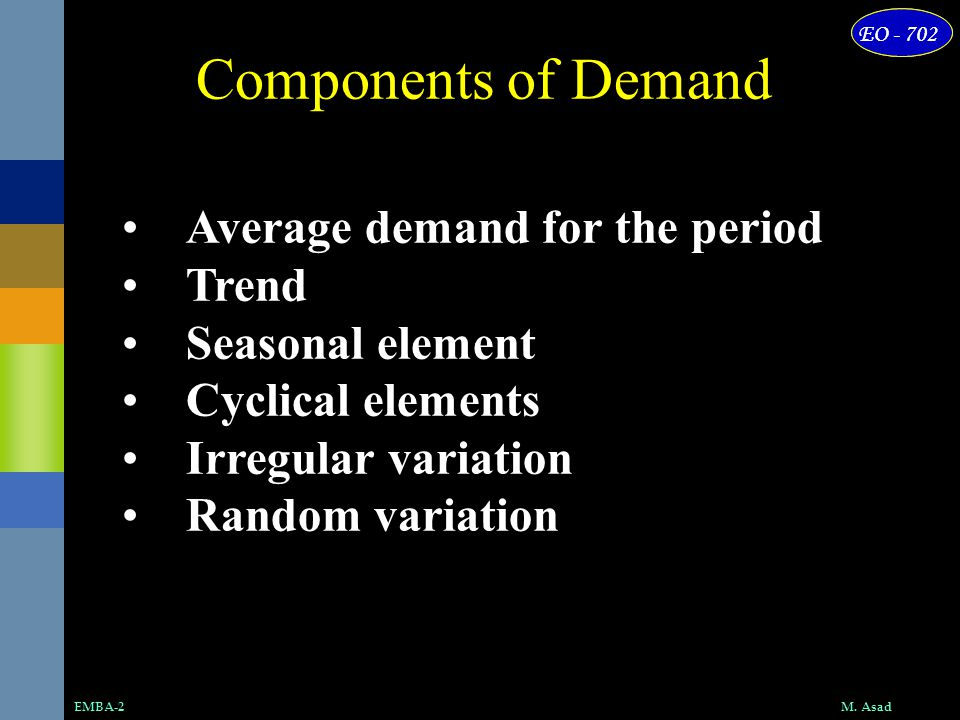 Components of Demand Average demand for the period Trend