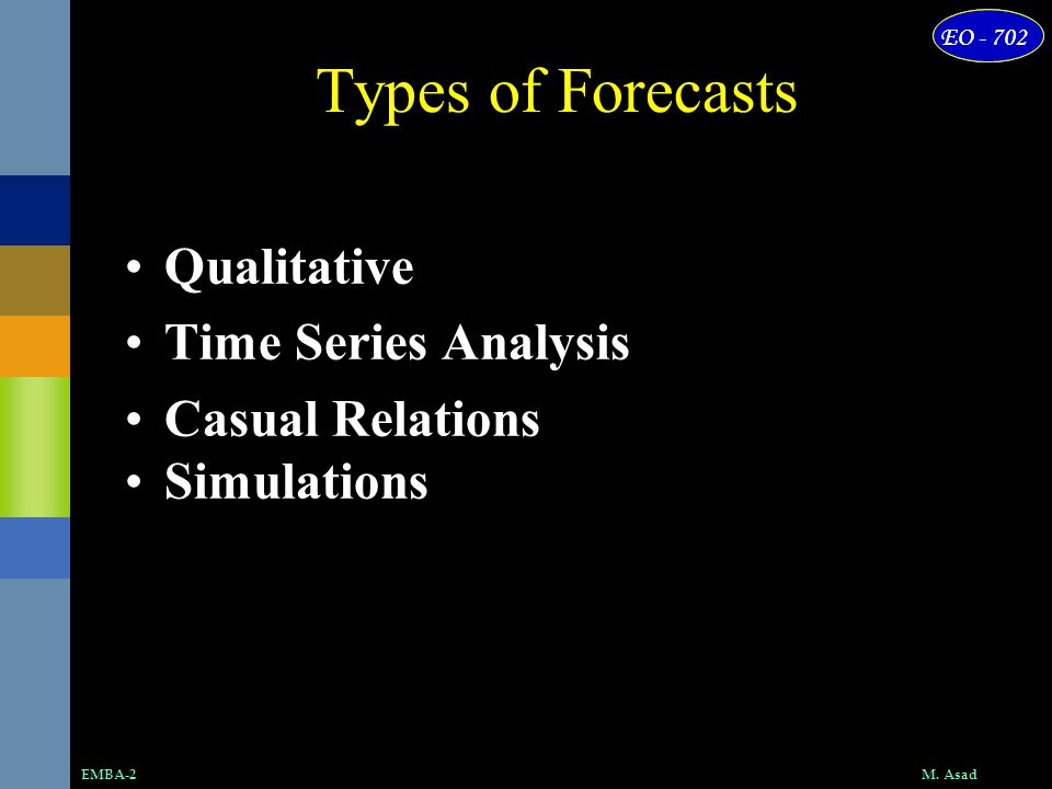 Types of Forecasts Qualitative Time Series Analysis Casual Relations