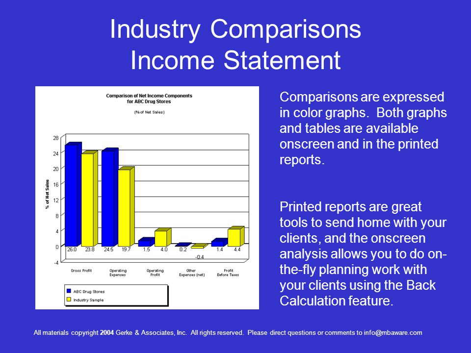 Industry Comparisons Income Statement