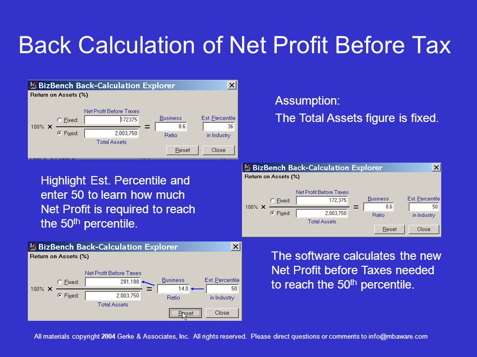 Back Calculation of Net Profit Before Tax
