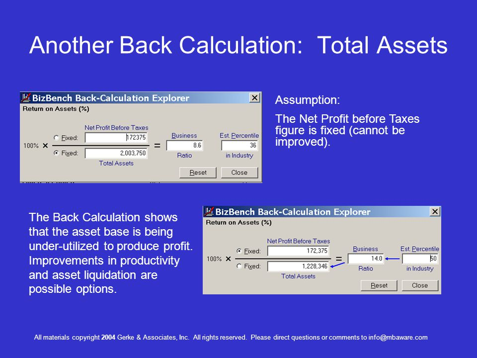 Another Back Calculation: Total Assets