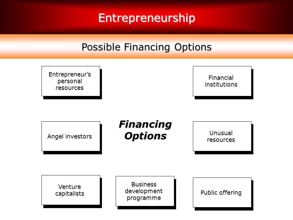 Possible Financing Options