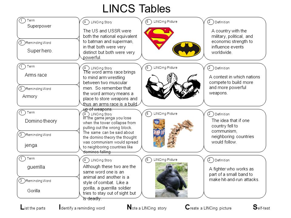 LINCS Tables List the parts Identify a reminding word
