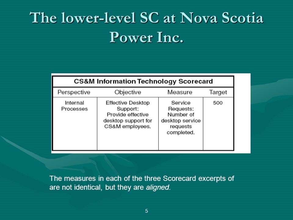 The lower-level SC at Nova Scotia Power Inc.