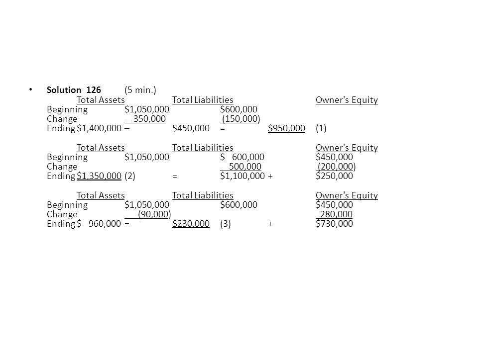 Solution 126. (5 min. ). Total Assets. Total Liabilities