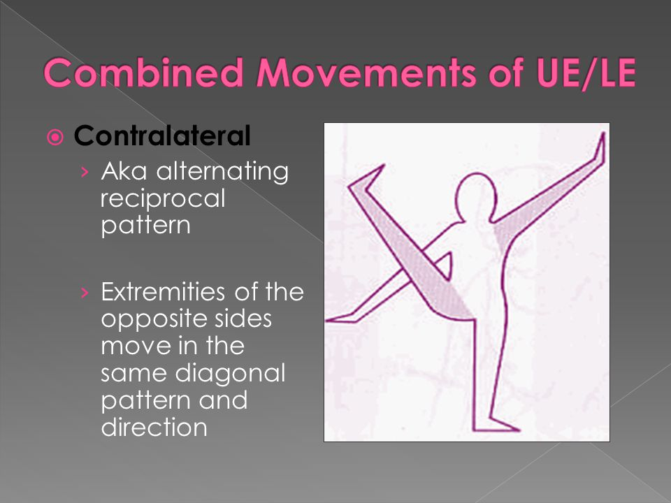 Combined Movements of UE/LE