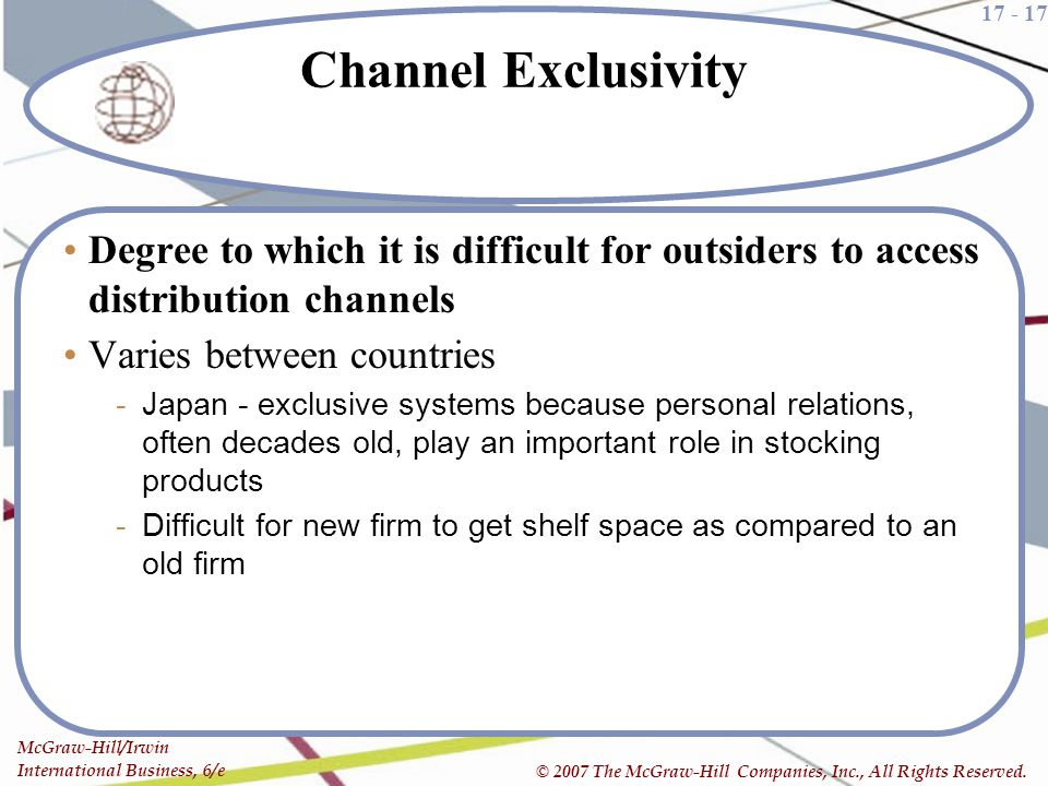 Channel Exclusivity Degree to which it is difficult for outsiders to access distribution channels. Varies between countries.