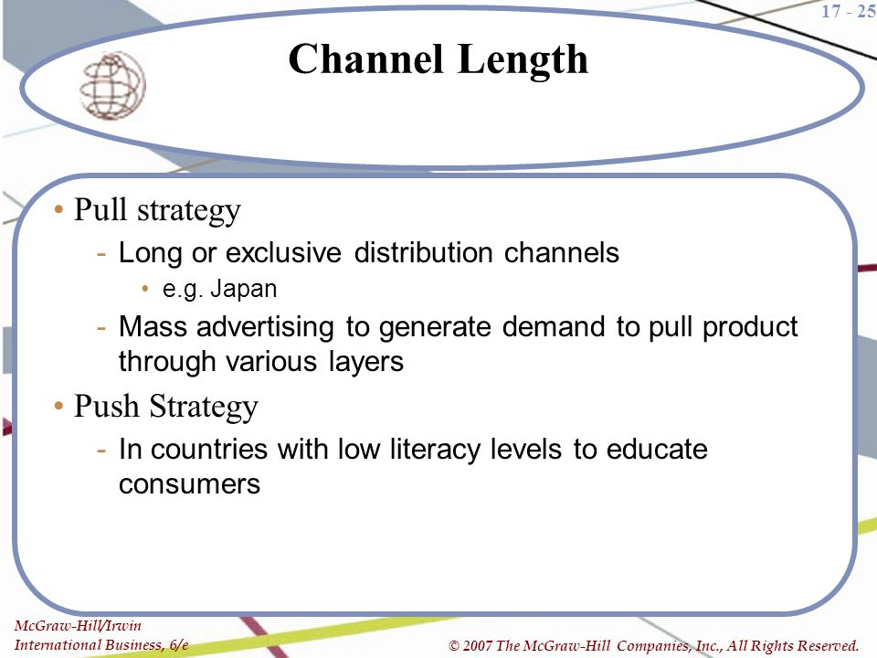 Channel Length Pull strategy Push Strategy