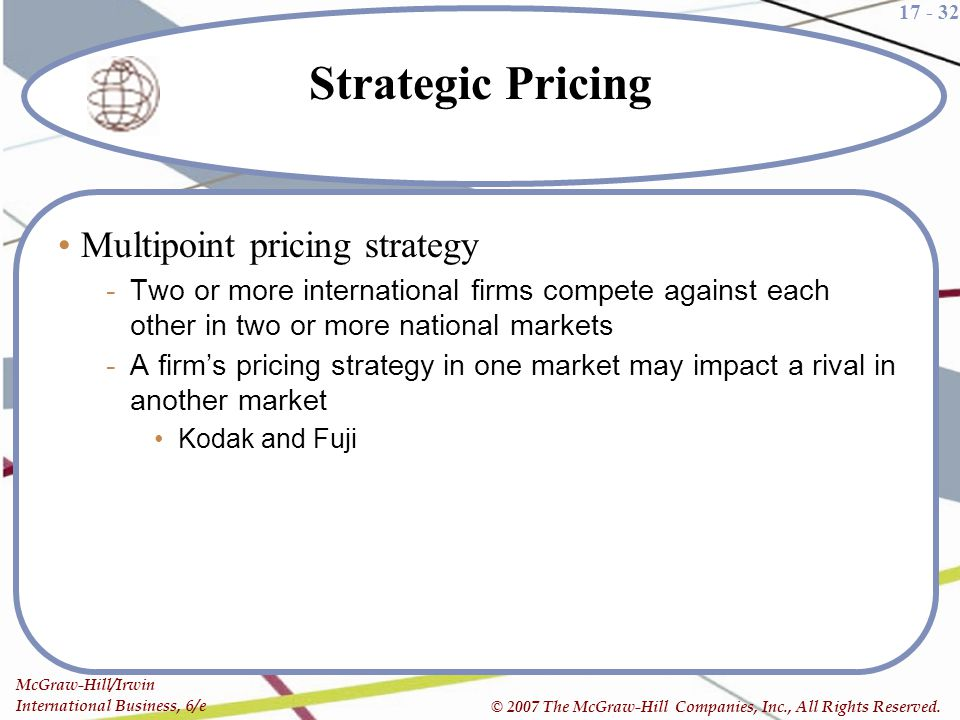 Strategic Pricing Multipoint pricing strategy