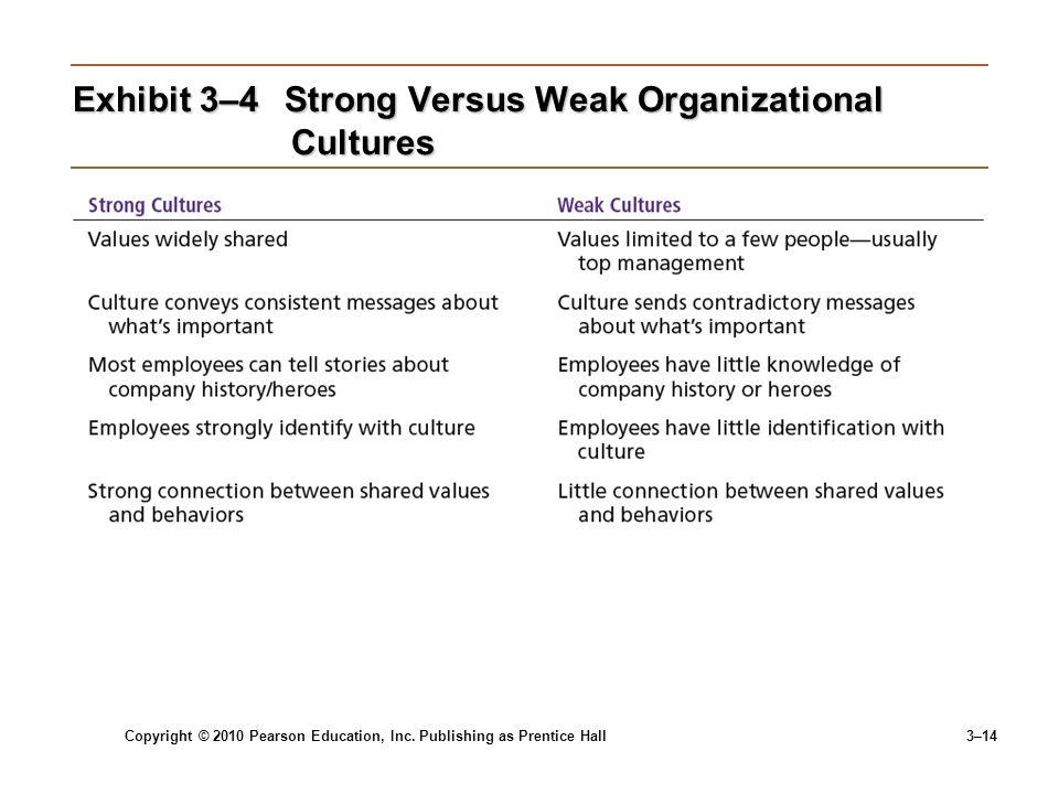 Exhibit 3–4 Strong Versus Weak Organizational Cultures