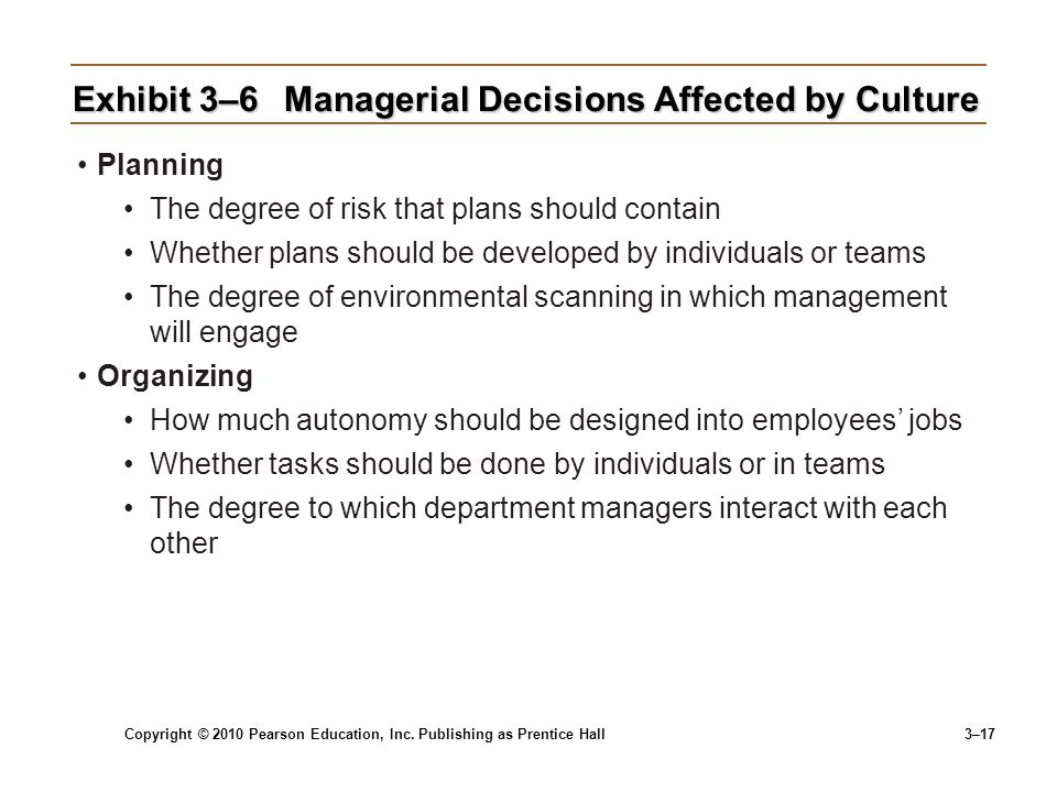 Exhibit 3–6 Managerial Decisions Affected by Culture
