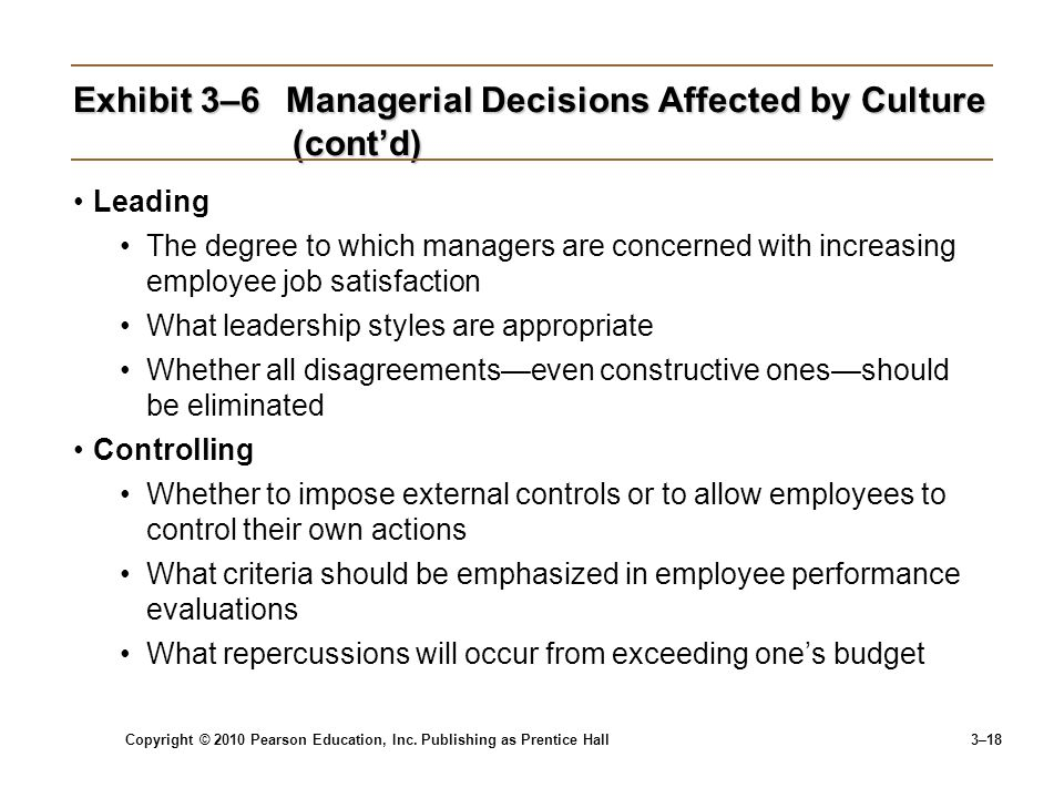 Exhibit 3–6 Managerial Decisions Affected by Culture (cont'd)