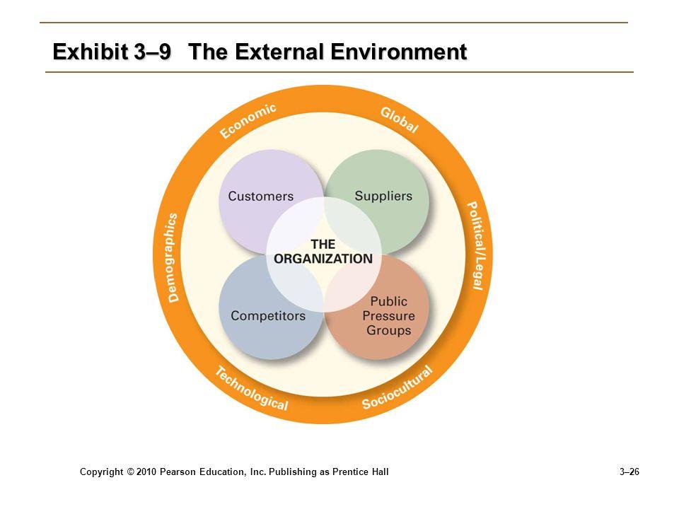 Exhibit 3–9 The External Environment