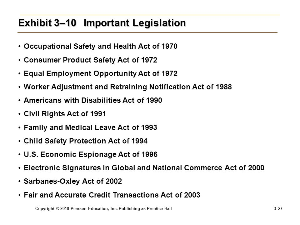 Exhibit 3–10 Important Legislation