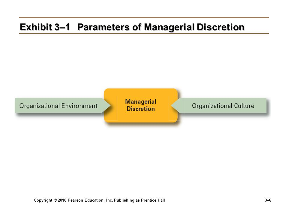 Exhibit 3–1 Parameters of Managerial Discretion